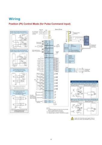 ASDA B Servo Pozisyon Kontrol Modu Kablo Bağlantısı