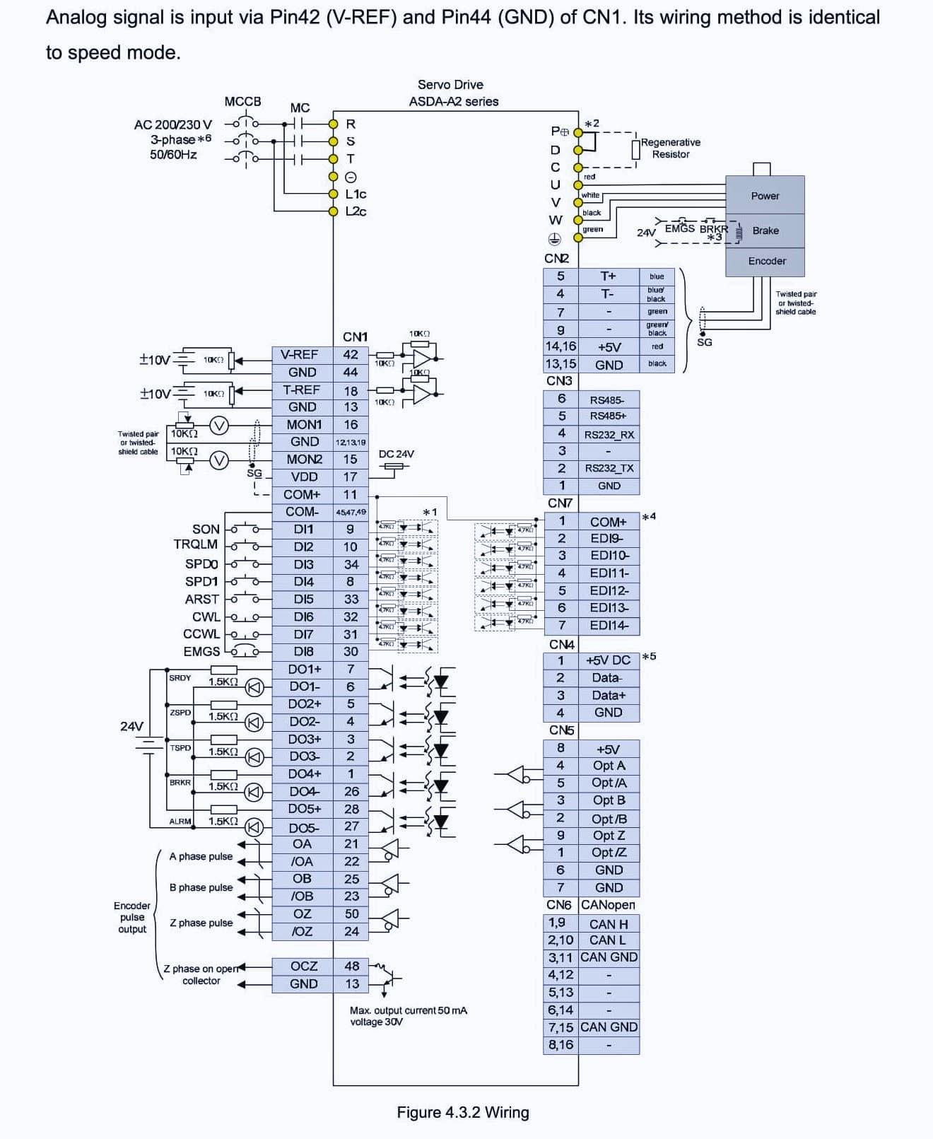 ASDA-A2 Hız Modu Kablo Bağlantı Şeması
