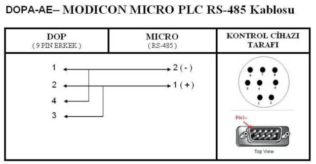 DOP-AE  MODICON MICRO PLC Kablo Bağlantı Şeması (RS-485)