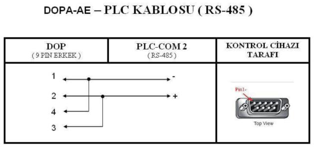 DOP-AE PLC Kablo Bağlantı Şeması (RS-485)