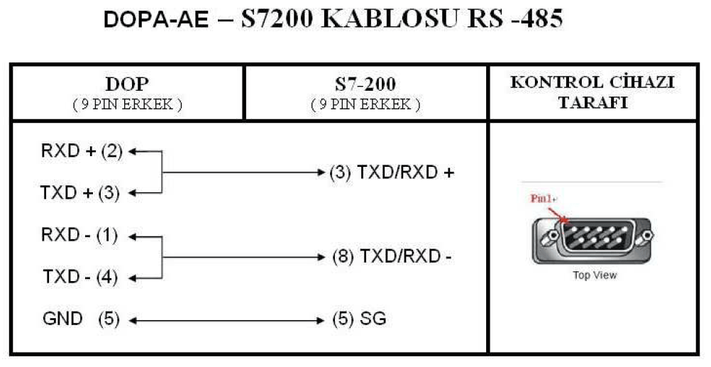 DOP-AE  S7200 Kablo Bağlantı Şeması (RS-485)