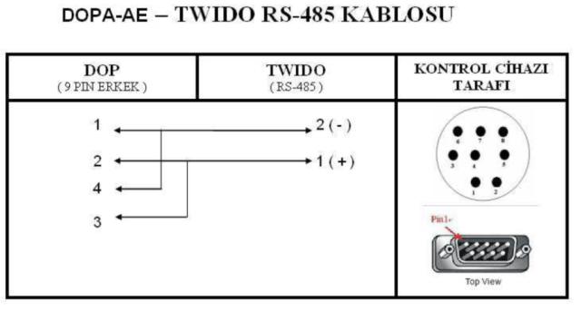 DOP-AE TWIDO Kablo Bağlantı Şeması (RS-485)