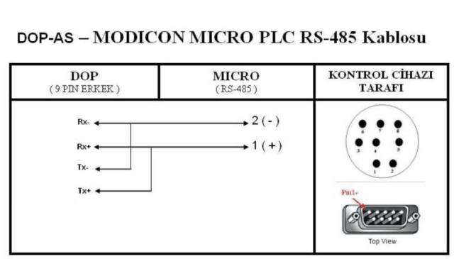 DOP-AS  MODICON MICRO PLC Kablo Bağlantı Şeması (RS-485)