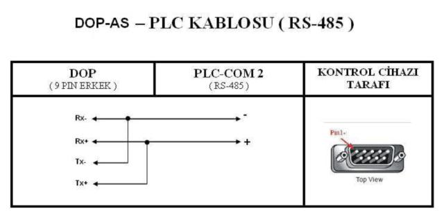 DOP-AS PLC Kablo Bağlantı Şeması (RS-485)