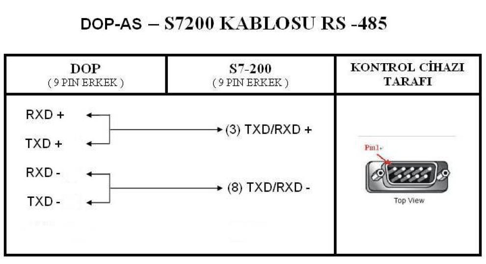 DOP-AS S7200 Kablo Bağlantı Şeması(RS-485)