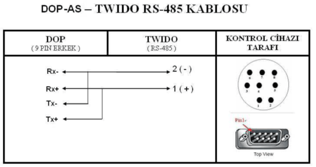 DOP-AS TWIDO Kablo Bağlantı Şeması (RS-485)