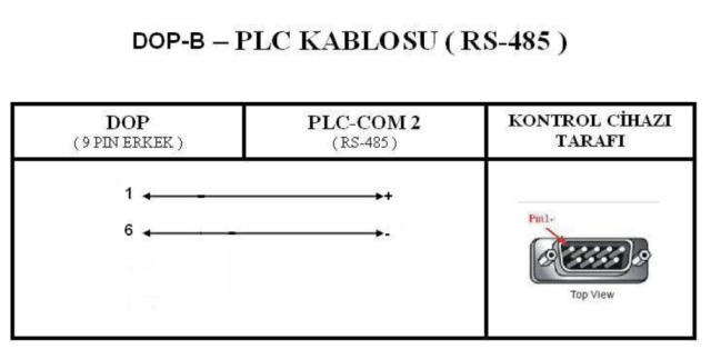 DOP-B PLC Kablo Bağlantı Şeması (RS-485)