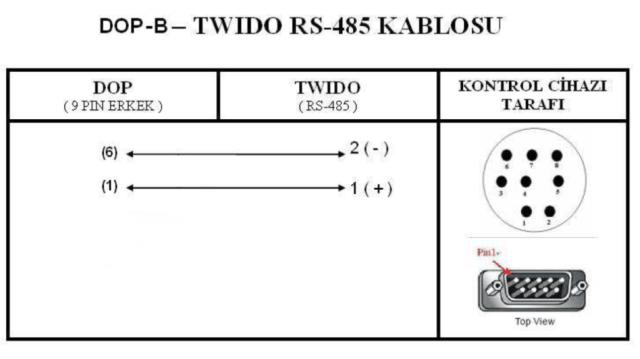 DOP-B  TWIDO Kablo Bağlantı Şeması (RS-485)