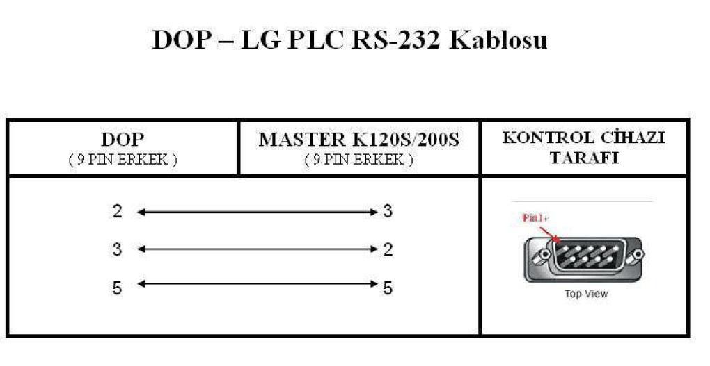 DOP- LG PLC Kablo Bağlantı Şeması (RS-232)