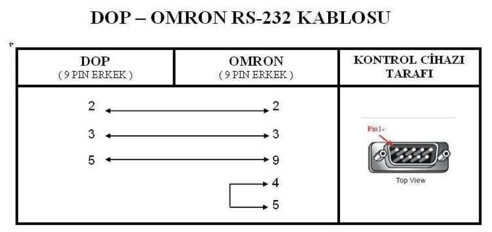 DOP Omron Kablo Bağlantı Şeması