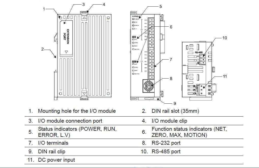 DVP02LC-SL Load Cell modülü kılavuz