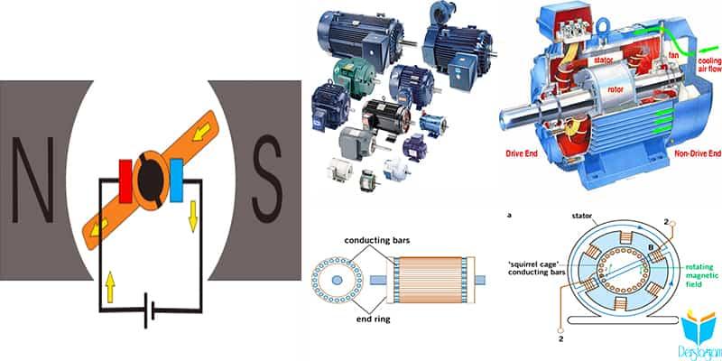 Elektrik motorları nedir