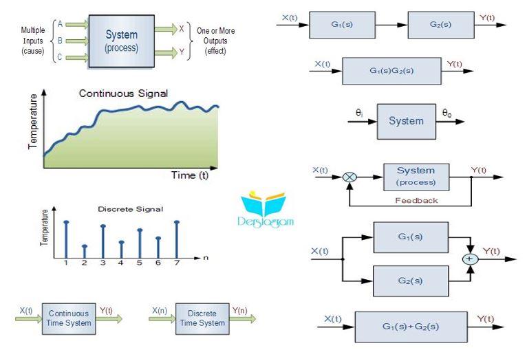 elektronik sistemler nedir