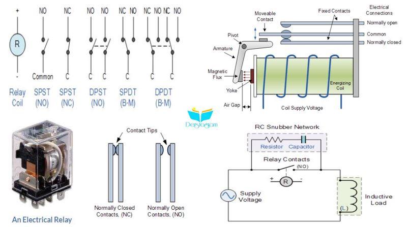 elektrik röleleri ve ssr nedir