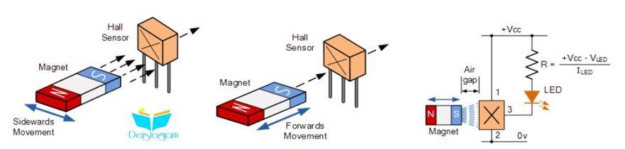 hall etkisi sensör uygulamaları