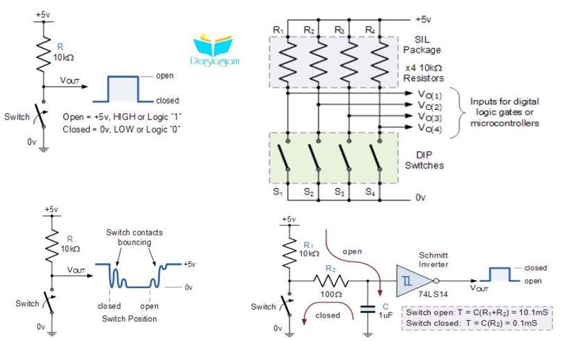 elektronik giriş devreleri