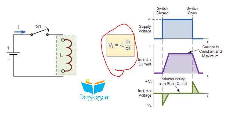 indüktör güç enerji ve formülleri nedir